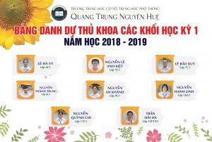 Bảng danh dự Thủ khoa các khối HK I năm học 2018 - 2019